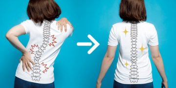 The Importance of Having Good Posture